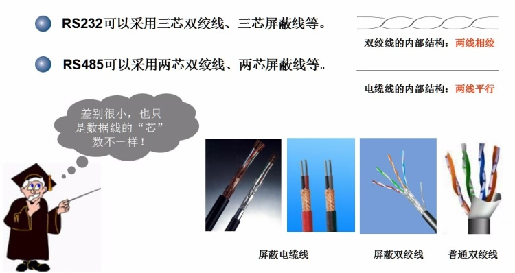 RS232接口与RS485的区别4